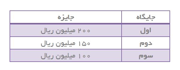 جدول جوایز